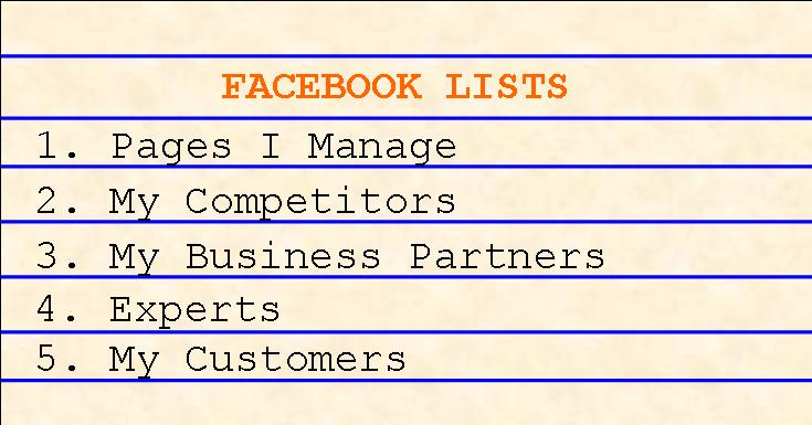 Unleashing the Power of Facebook Lists